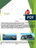 Pemex y Su Economia