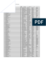 Data Apotek PRB BPJS Kesehatan