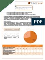 Empleabilidad Ingeniería Civil.pdf
