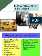 LA FAMILIA A TRAVES DE LA HISTORIA.ppt