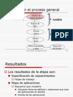 02 DiseñoRedes_Determ_requerimA.ppt