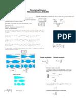 Resumen-Formulario Física Mencion 2014-2015