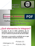 Grupo IA de la Tabla Periódica de Elementos Químicos.