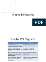 Graphs & Diagrams