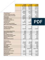 DLF - Consolidated - Financial Statements