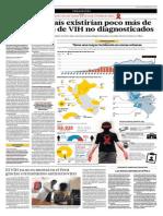 En nuestro país existirían poco más de 30,000 casos de VIH no diagnosticados.pdf