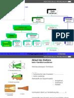 Gliederung der Gießverfahren - Deutsch.pdf Der Gießverfahren - Deutsch