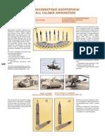 Ammunition Russia Small Caliber Artillery