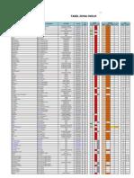daftar-wilayah-dan-zona-tarif-jne-2013.pdf