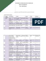 Program Kerja PKS 3 (5).docx