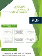 El Proceso Constitucional de Habeas Corpus