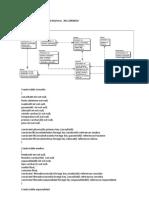 Proyecto  sistema de Facturacion