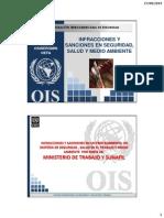 Infracciones y Sanciones en Seguridad Salud y Medio Ambiente