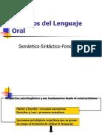 Aspectos Del Leng Oral y Su Incidencia en Leng Escrito