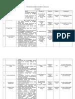Program Kokurikulum (1)