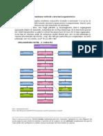 Modele de Organizare Și de Conducere a Firmelor de Turism Tema