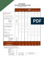 JORNALES MO  2014-2015 OBRAS GR-CAJ.pdf