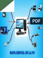 mapa mental PC.pdf