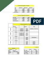 Trabajos de Analisis Finaniero