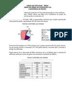 Origem Das Patologias - Importância Do Projeto