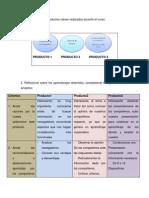 Protocolo Docentes conectados a la web