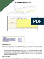 2da Practica de Minado Subterraneo II 2014 II