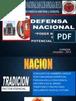 Poder Nacional y Potencial Nacional