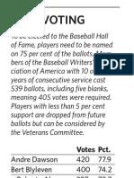 Hall Voting