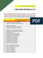 List Aplikasi Hackintoshku Full