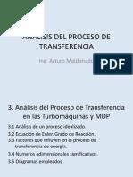 3 Clase Analisis Del Proceso de Transferencia2