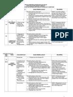 rancangan tahunan pSK tingkatan 3 2015.doc