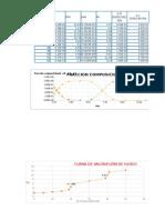 Graficas de Analitica Para Entregar