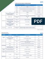 Carreras_Universitarias_Acreditadas(Ord_Universidad)_19_09_12.pdf