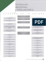 Tema 2_Distribucion Electronica y Tabla Periodica(Imprimido)