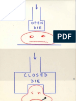 Forging Dies