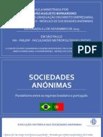 Direito Comparado Portugal Brasil Direito Das Sociedades