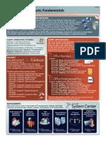 Products - Fundamentals v1.65GP
