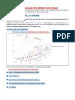 CALCULO FS. TALUDES METODO DE LA DOVELAS.pdf