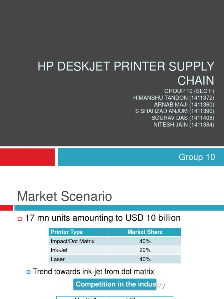 hewlett packard deskjet printer supply chain case analysis