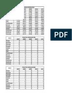 Data Sukoharjo
