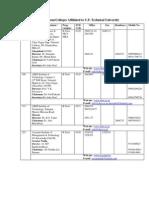 Directory 2008