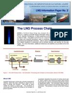 Cadena de valor LNG
