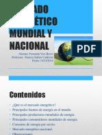 Mercado Energético Mundial