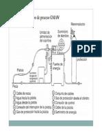 PARAMETROS_OPERATIVOS_GMAW