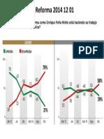 2014 1201 aprobación Pres Reforma 2