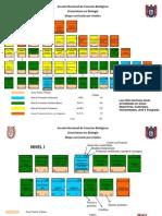 Map a Curricular l Bio