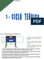 Ciclos Termodinnamicos y Operativos