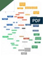 coe cm.pdf