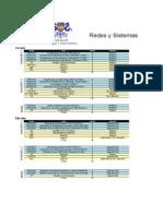 Malla Redes y Sistemas Operativos Vespertino(1)