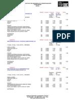 Análisis de Costos Unitarios Pavimentoss